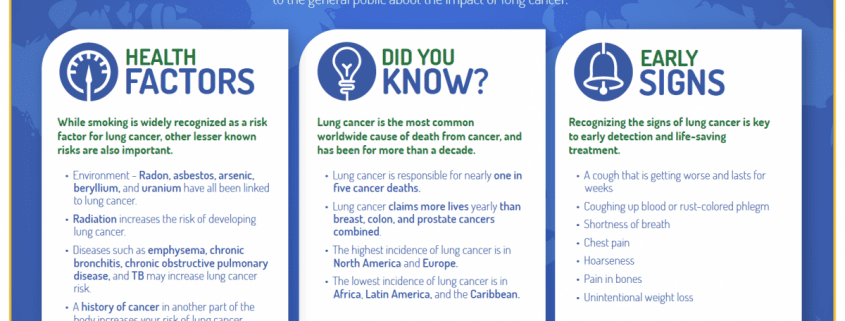 world lung cancer day health factors and early signs at wicked sheets